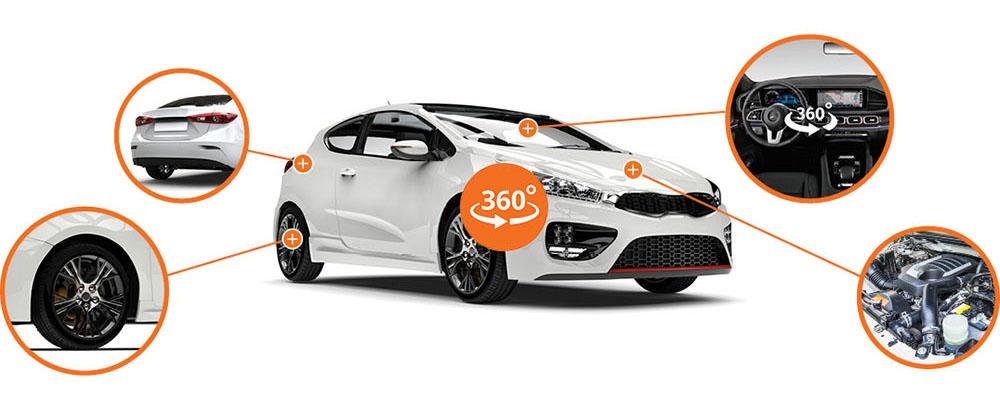 SnapLot 360, 360-degree spin images